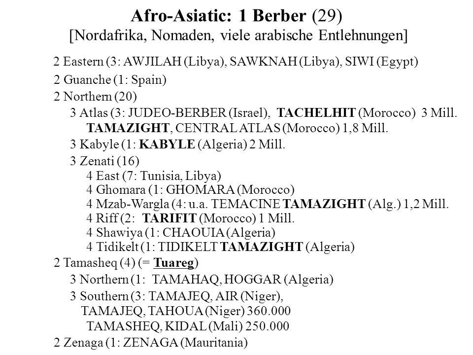 Afro-Asiatic: 1 Berber (29) [Nordafrika, Nomaden, viele arabische Entlehnungen]
